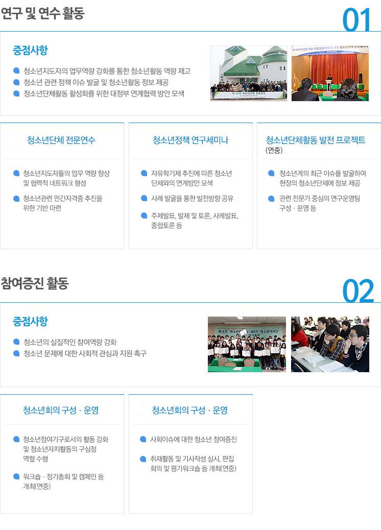 01연구 및 연수 활동, 02참여증진 활동, 03정보지원 활동